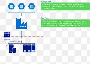 Cloud Computing - Microsoft Azure On-premises Software Application Programming Interface Data Center Open Data Protocol PNG