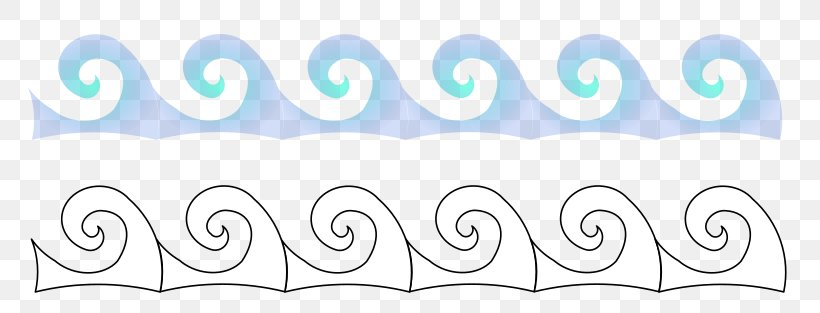 Wave Clip Art, PNG, 800x313px, Wave, Animation, Area, Banner, Blue Download Free