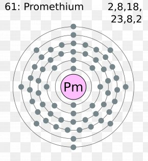 Bohr Model - Electron Configuration Electron Shell Bohr Model Barium Atom PNG