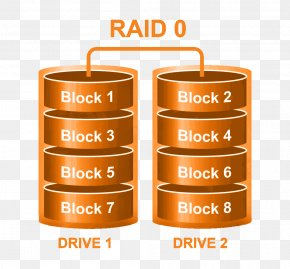Linux - Standard RAID Levels Hard Drives Data Recovery Computer Servers PNG