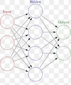 Brain - Artificial Neural Network Deep Learning Biological Neural Network Convolutional Neural Network Neuron PNG