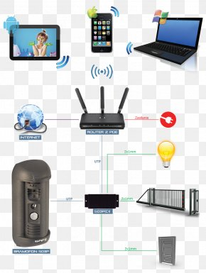 Electronics Accessory Wideodomofon Smartphone Android Computer Network PNG