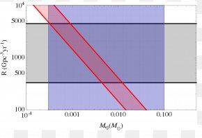 R-process Neutron Star Merger Kilonova Nucleosynthesis PNG