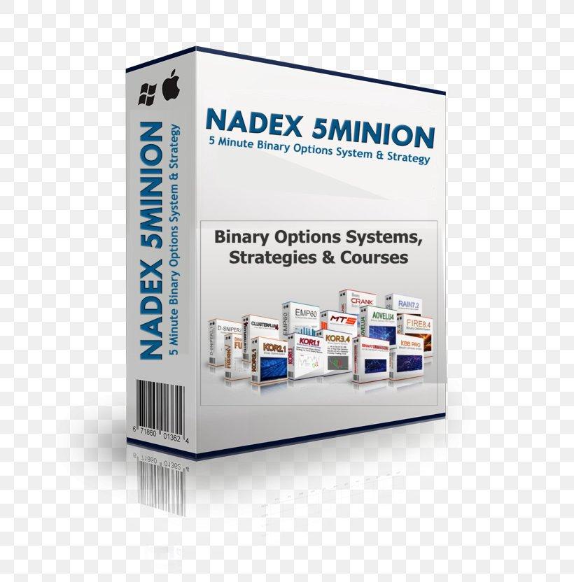 nadex binary options 2021 ford