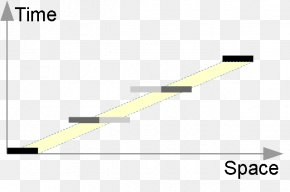 Motion Blur - Diagram Temporal Anti-aliasing Computer Graphics Graphic Design PNG