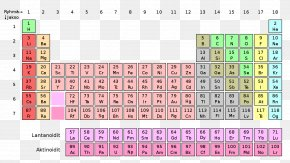 Periodic - Periodic Table Chemical Element Nihonium Chemistry Atomic Number PNG