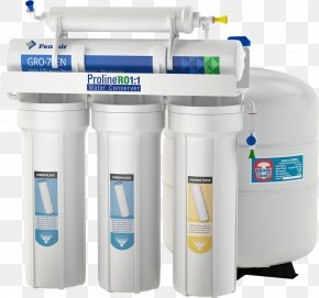 Water - Reverse Osmosis Water Filter Drinking Water Water Supply Network PNG