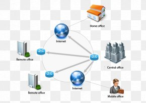 Virtual Private Server - Computer Network Cloud Computing Virtual Private Network Virtual Machine Data PNG