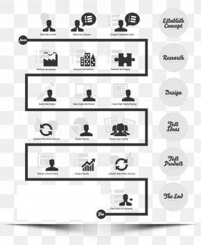 Design - User Interface Design User Experience Design Infographic PNG