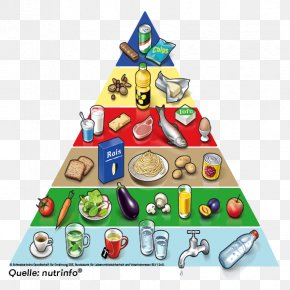 Ar Infographic - Food Pyramid Your Guide To Healthy Eating MyPlate Healthy Diet PNG