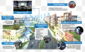 Songdo International Business District Smart City Internet Of Things Industry Information Technology PNG