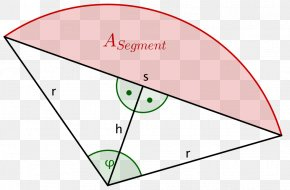 Angle - Area Circular Segment Angle Circular Sector Perimeter PNG