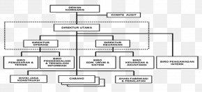Halal Bihalal - Organizational Structure Joint-stock Company Board Of Directors PT Amarta Karya (Persero) PNG