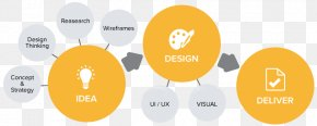 Web Design - Responsive Web Design Web Development User Interface Design Graphic Design PNG