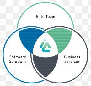Direct Selling Software - Logo Web Analytics Brand Organization Lead Generation PNG