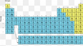 Metallic Element - Periodic Table Chemical Element Group Nonmetal Chemistry PNG