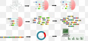 Serial Cliparts - Serial Analysis Of Gene Expression DNA Microarray Clip Art PNG