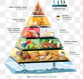 Health - Food Pyramid Eating Nutrition Alimento Saludable PNG