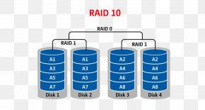 RAID Data Recovery Hard Drives Degraded Mode PNG