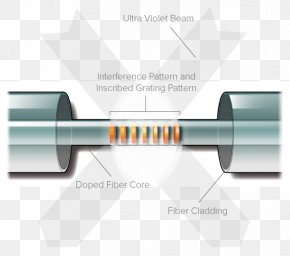 Production Process - Fiber Bragg Grating Multi-mode Optical Fiber Fiber-optic Communication Optics PNG