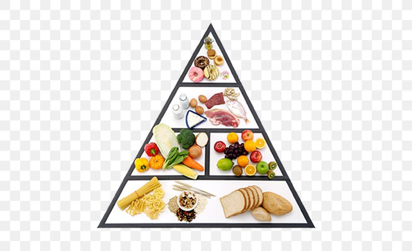 Nutrition Food Pyramid Healthy Eating Pyramid Healthy Diet Png