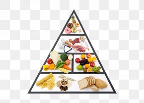 Nutrition Pyramid - Nutrition Food Pyramid Healthy Eating Pyramid Healthy Diet PNG