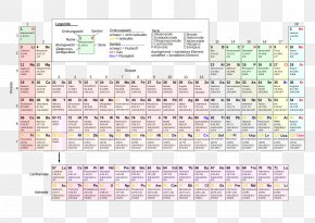 Bedeutung - Periodic Table Chemical Element Chemistry Atom Aufbau Principle PNG