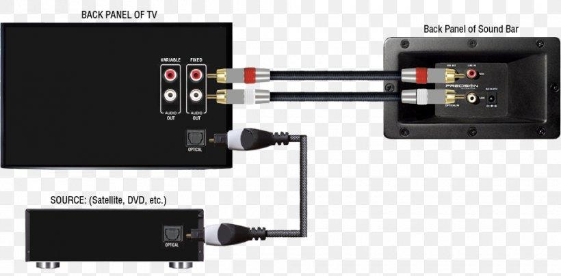Digital Audio Soundbar TOSLINK Wiring Diagram RCA Connector, PNG,  980x484px, Digital Audio, Audio Receiver, Cable, Communication,FAVPNG.com