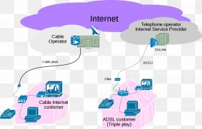 Internet Service Provider - Triple Play Broadband Telecommunication Internet Access PNG