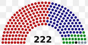 United States - United States Congress Democratic Party Republican Party United States House Of Representatives PNG