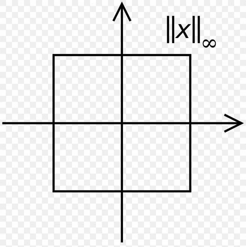 Uniform Norm Infinity Chebyshev Distance, PNG, 1200x1208px, Norm, Area, Black, Bounded Set, Chebyshev Distance Download Free