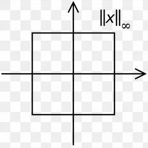 Euclidean Vector - Uniform Norm Infinity Chebyshev Distance PNG