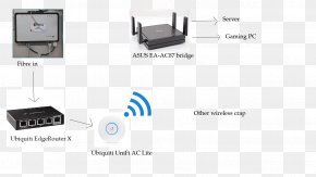 Build A Civilized Network - Home Network Wireless Network Computer Network Diagram Wireless WAN PNG