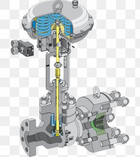 Control Valves - Control Engineering Automation Control Valves Instrumentation PNG