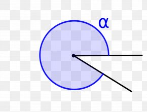 Angle - Acute And Obtuse Triangles Circle Wikimedia Commons Wikimedia Foundation PNG