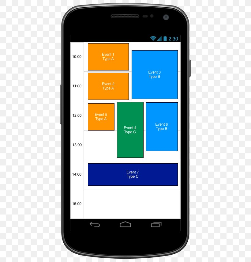 Android User Interface Design Page Layout, PNG, 445x855px, Android, Brand, Cellular Network, Communication, Communication Device Download Free