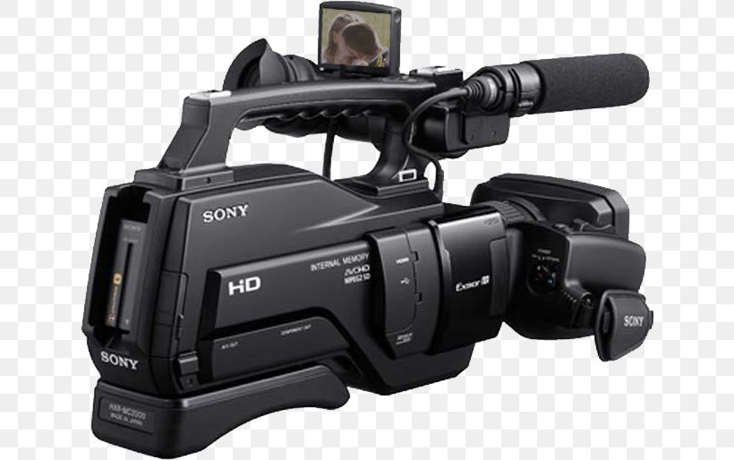 Video Camera Secure Digital Sony Digital SLR, PNG, 640x514px, Video Cameras, Avchd, Camera, Camera Accessory, Camera Lens Download Free