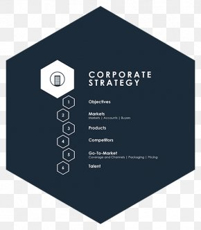 Business - Strategic Management Strategy Business Corporation Marketing PNG