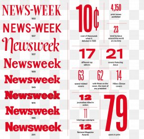 Newsweek News Magazine Open-source Unicode Typefaces Font PNG