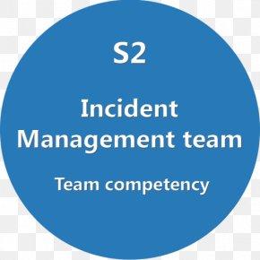 Incident Management - Event Management Marketing Business Company PNG