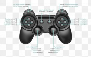 Gamepad - Joystick PlayStation 3 Xbox 360 Controller Game Controllers PNG