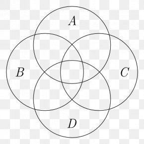 Quatrefoil - Venn Diagram Circle Euler Diagram Mathematics PNG