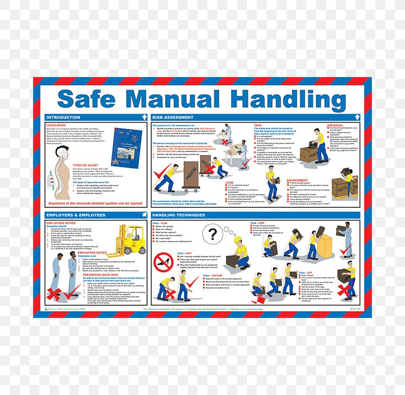 Occupational Safety And Health Poster Manual Handling Of Loads First Aid Supplies Png 800x800px Occupational Safety