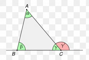 Triangle - Triangle Euclid's Elements Exterior Angle Theorem Internal Angle PNG