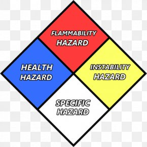 National Fire Protection Association - NFPA 704 Dangerous Goods National Fire Protection Association Hazardous Materials Identification System PNG