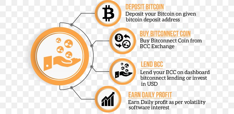 free daily coins cryptocurrency