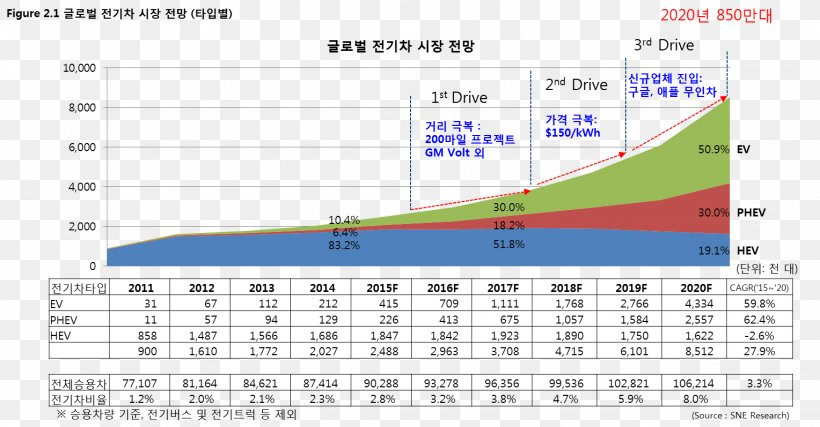 toyota 1 8 diagram electric car research toyota electric battery  png  1528x797px  electric car research toyota electric