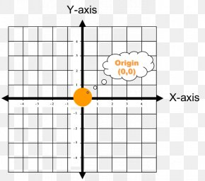 Plane - Cartesian Coordinate System Plane Origin Graph Of A Function PNG