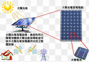 Cat - Solar Energy Generating Systems Solar Power Electricity Generation Solar Cell PNG