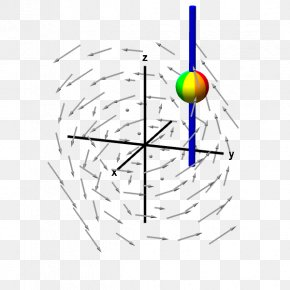 Curl Vector - Curl Conservative Vector Field Line Integral Divergence PNG